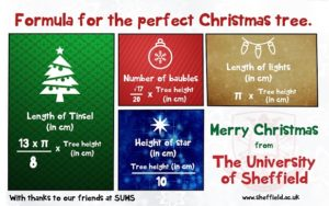 The Math Behind The Perfectly Decorated Christmas Tree